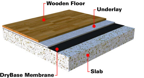 Damp Proof Membranes Creates a Moisture Barrier for London Floors